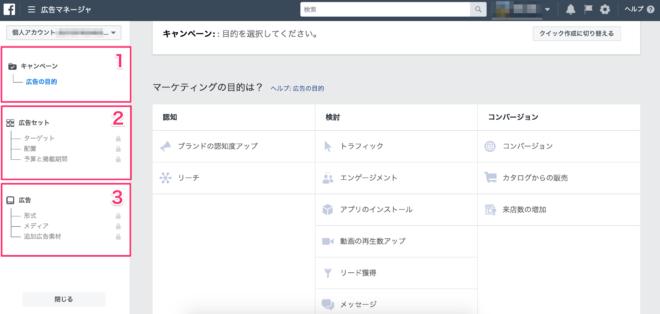 Facebook広告の階層